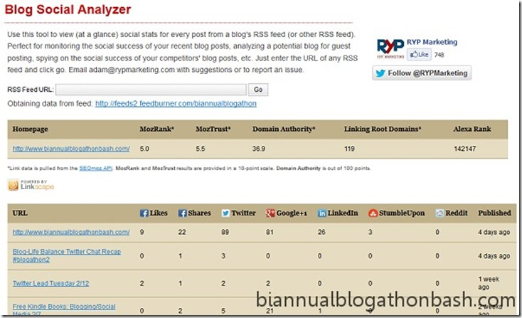 Blog Social Analyzer Tool