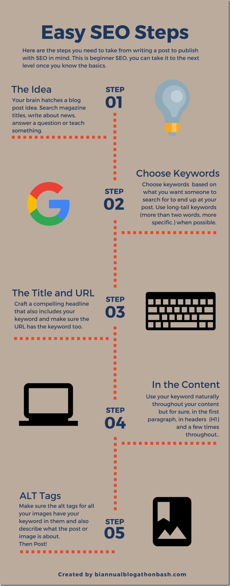 Easy SEO Steps Infographic