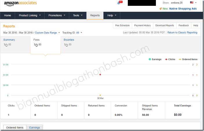 Understanding Amazon Associates Reports